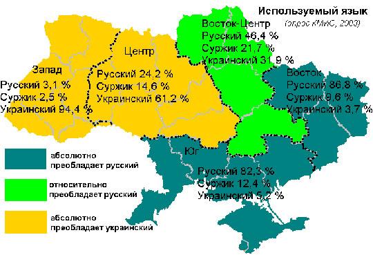 Раздел Украины по языковому признаку