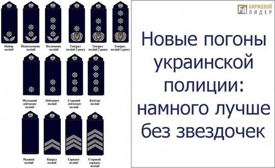 Украина заменит звездочки на погонах «ромашками»