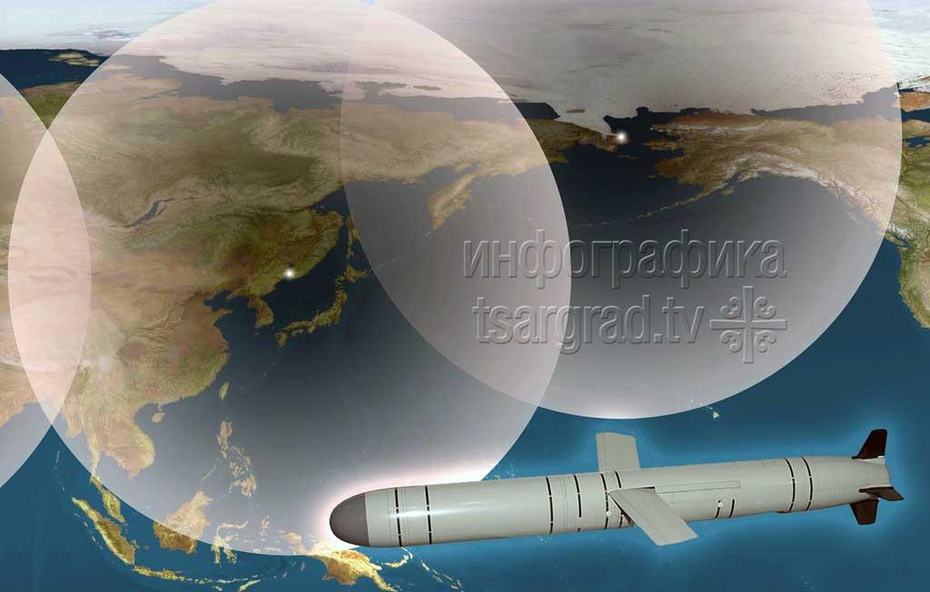 Калибровка геополитической реальности