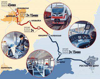 Первый поезд ДНР - Россия
