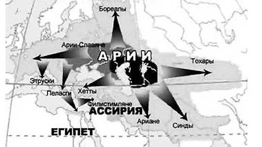 Вспомним еще раз пророчества о России
