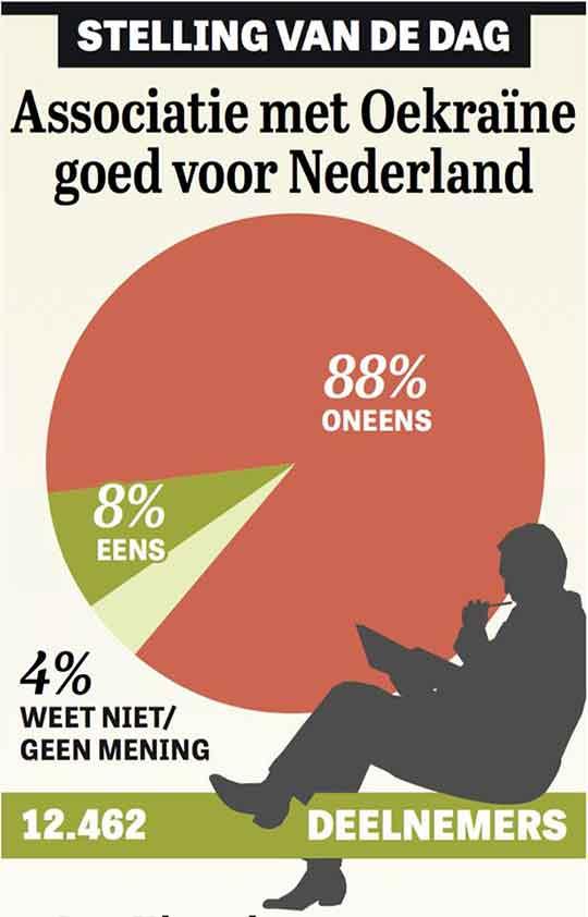 Голландия-референдум