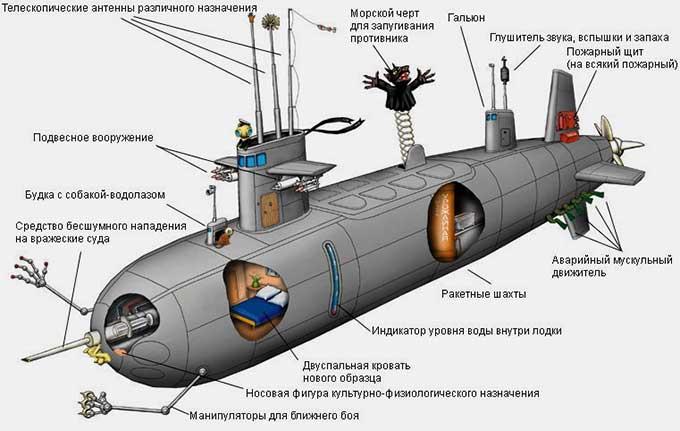 Украинский ВМФ становится угрозой для России